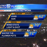 Beaming sunshine today. Comfy highs low to mid 70s. @wisn12news timing weekend storms & warm up. #swiwx http://t.co/9Od95p8zVG