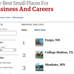Greater #Mankato vaults to #3 on @Forbes Best Small Places for Business, http://t.co/gcrAaJbE0G, (1/2) http://t.co/BbfSTQIaGl. Go Mankato!!