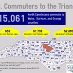 New infographic by @MetMayorsIntern mapping the 115,061 non Triangle residents commuting into the Triangle for jobs. http://t.co/MJYkanLuLs
