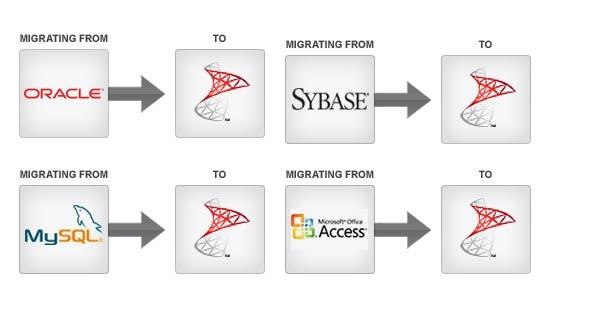 Migrating other #database types to #SQLServer and #Azure SQL Database http://t.co/ZfcbZUmMuh http://t.co/Vh9uPZ5aa3