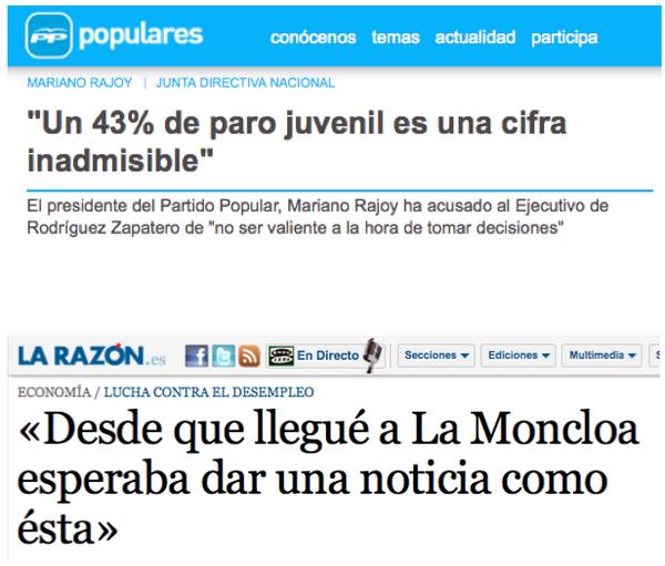 Rajoy en 2010: un 43% de paro juvenil es inadmisible. Rajoy en 2014: un 53% de paro juvenil es un notición triunfal. http://t.co/jmYfuEY5b2