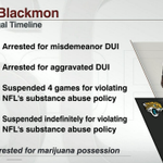 RT @SportsCenter: Jaguars WR Justin Blackmon has had a long history of legal troubles since being drafted No. 5 overall in 2012. http://t.co/Hc10HGHhsw