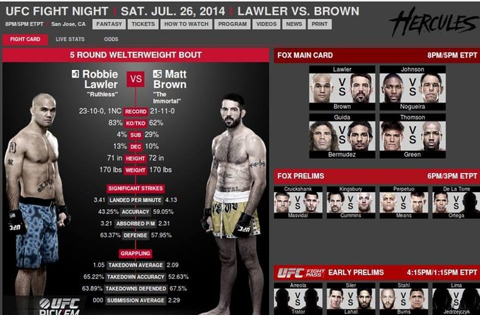 RT @RichFranklin: Check out the stats for Brown vs Lawler. This may help you pick a winner…It's definitely a fight I'm excited about! http:…