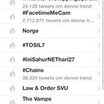 We are number 1 #ThanksForStoppingByDenmark1D @1DinfectionDK http://t.co/mDoyFIcUs6