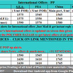 25/7 #Polymers Latest #International Offers of #PP  Just mail at globaloffers@polymersbazaar.com + 91 93745 24365 http://t.co/95Nj9kLFSz