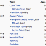 RT @NATTERFOOTBALL: Rochdale have signed Calvin Andrew; the striker who hates goals. http://t.co/7Cro5aqTa4