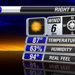 Lunch Time! Here are the current conditions at the Hattiesburg Airport http://t.co/BK1geFib6L