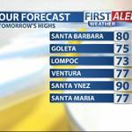 A warm & muggy Saturday forecast. Head for the beaches and enjoy your weekend! #summer #cawx #SantaBarbara http://t.co/n6ApCoVYQh