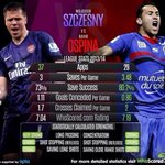 RT @Kiyaawe: #Arsenal have confirmed the signing of Colombian goalkeeper Ospina from OGCNice. Ospina stats v Szc #WelcomeOspina http://t.co/oMk9uRI87g