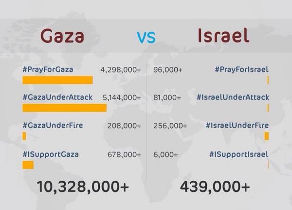 Yusuf Özhan (@Yusuf_Ozhan): #Netanyahu bugün CBS'e