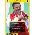 Michael Gault OBE retires from competitive shooting after equalling record for Commonwealth Games medals #Glasgow2014 http://t.co/Y9YIihKRg8