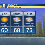Mostly sunny, windy and cool 4 the season #Chicago with upper 60s lakefront, low 70s inland. Averge hi today is 84º. http://t.co/zmAFbP57jb