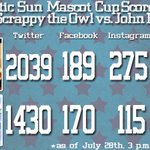 RT @AtlanticSun: Its 3pm and that means #ASunMascotCup Semifinal Scoreboard Update: @ScrappyTheOwl vs. @JohnB_Stetson http://t.co/9MXzESJDTd