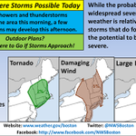 RT @MassEMA: More severe weather possible this afternoon into evening (AM graphic from @NWSBoston (for the entire day)) http://t.co/iEt7NzyvXH