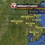 RT @clamberton7: Since 1950, there have been 163 tornadoes in Mass. 1st for Suffolk County since. Some other county numbers... #7news http://t.co/Po6xH7qZjN