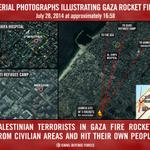 IDF graphic showing launch point of terrorist rockets they say hit Shifa Hospital & Shati refugee camp in Gaza. http://t.co/txRInhGoL4