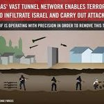 RT @AdamMilstein: Guess whats hiding underneath a bathroom vanity cabinet in Gaza ? Yes, a Hamas Terror Tunnel http://t.co/AnlGGnQWZC http://t.co/RoFOOS86Yx