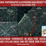 AERIAL PHOTO: Paths of the rockets that were fired by #Gaza terrorists & exploded in Gaza hospital & refugee camp: http://t.co/xPjnuoCE3X