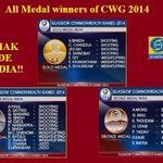 RT @DDNational: All Medal Winners for India in #CWG2014 #Glasgow2014 http://t.co/CofA4LIFAg