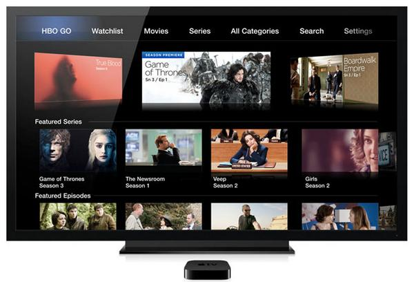 Apple TV Gets CNBC And FOX NOW Channels