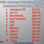 The 2014 preseason media poll has been released and @Bearcats_FB are the favorite http://t.co/yDdjagYPOy
