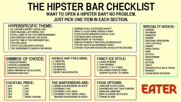 Everything you need to open a hipster bar: http://t.co/zCSz5OwG8n http://t.co/Sb7CDq0GVI