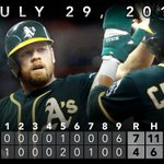 RECAP: #Athletics' bats explode for 6 runs in the 9th to rally past Astros: http://t.co/wElj4rmEr8 http://t.co/tfftFob9Xl