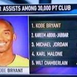 """@NatePlay60: ""Kobe doesnt pass"" ????☕️ 