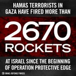 RT @IDFSpokesperson: ROCKET COUNT: Hamas has fired over 2,670 rockets at Israeli civilians since July 8. http://t.co/DjQ3hyfr1s