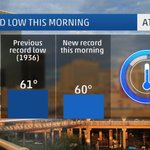 Another #RecordLow! #ATL down one degree from previous record in 1936! #FallWeather http://t.co/SNsGCXGUZj