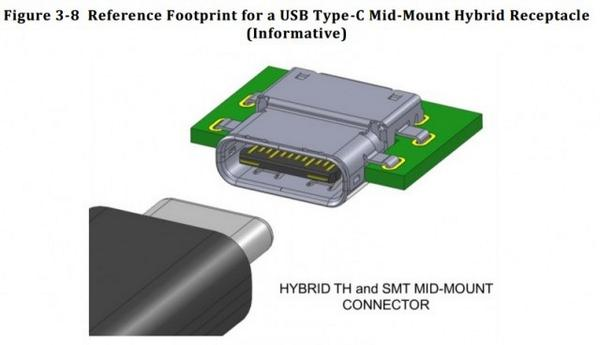 """""""Reversible #USB Type-C connector finalized"""" http://t.co/HGUL9ejr2a by @ExtremeTech http://t.co/sUO1lm64Pa"""