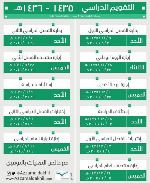 أخبار الصحف السعودية (@SaudiNewspapers): صورة