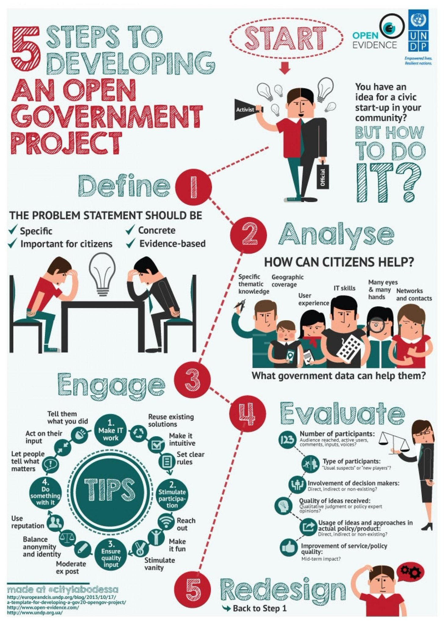"""Guess what 5 steps are needed to develop an open government. Check out @jcinews  #infographic! http://t.co/pkNJ5zEaS1""""@ekajnr@MungaiNfi"""