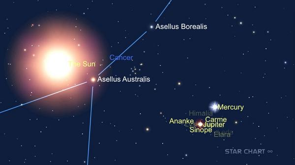 Jupiter and Mercury right now: http://t.co/oE1PlvT9dC