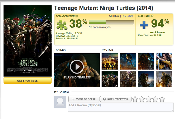 Apparently the new #TMNTMovie is terrible. I am shocked. Shocked, I tell you. http://t.co/rwv7ha34qN