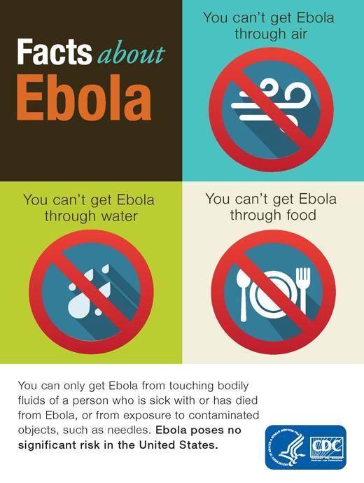 에볼라는 공기를 통해서도, 물을 통해서도, 음식을 통해서도 감염되지 않습니다. 잠복기의 환자에게서도 옮지 않습니다. * 출처: 미국 질병통제예방센터 http://t.co/sEVVgsnJ6W