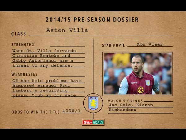 #AVFC report card and odds of 4000/1 to win the league!! http://t.co/ZTet3o5Ihe