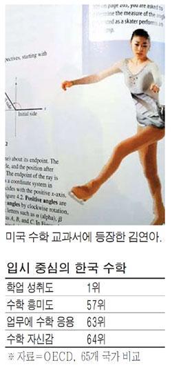 미국에선 삼각함수를 김연아 선수의 점프로 배웁니다. 반면 우리나라 학생들은 `사코코사` `코코사사`라는 주문을 외워가며 삼각함수 공식을 외우고 있습니다. http://t.co/Gfxb8O87br http://t.co/5Ew9n37LJn