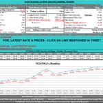 28/11 #Polymers Open Mrkt Rate #LL #M26500 Click:http://t.co/unr61PjC6G Autoreply:lldpe@polymerbazaar.com http://t.co/RqnCcYNvud