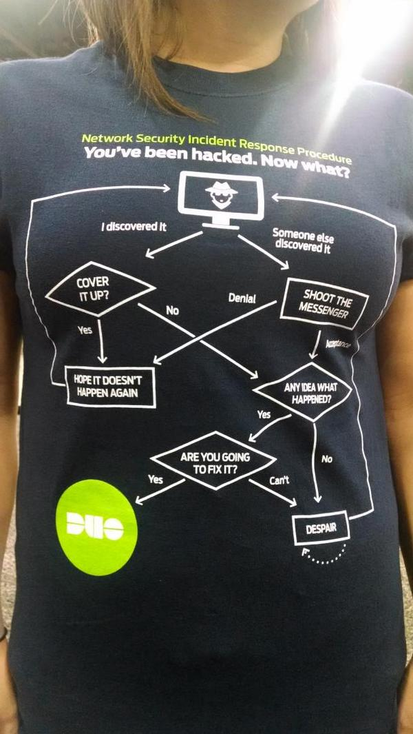 Our @duosec Incident Response shirts in homage to @mjranum, circa 1999 :-) https://t.co/i12re5CAhD #BHUSA #DEFCON http://t.co/gzTCqOXeDx