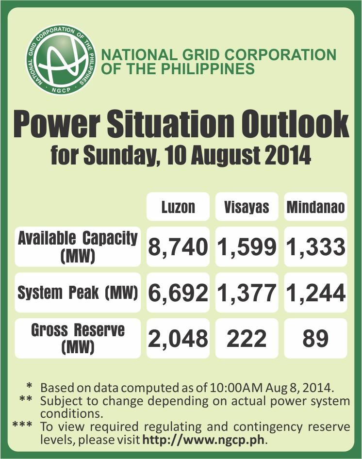 RT @NGCP_ALERT: POWER SITUATION OUTLOOK for Sunday, 10 August 2014. http://t.co/iNQuMs5bIi
