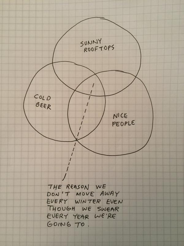 Chicago explained. #reinventchi http://t.co/952YMDiRsZ