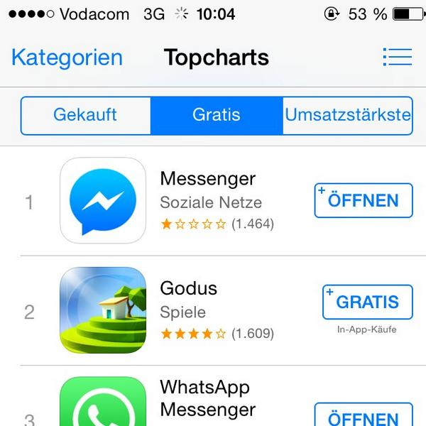 The #1 Free App has a 1-star rating... Doesn't happen too often... http://t.co/gHe3Q0e69V