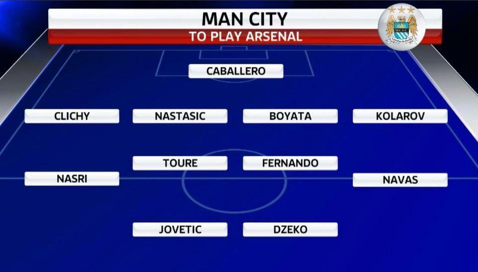 Man City boss Pellegrini: I dont care about player nationality; no guarantees for Joe Hart [Video]