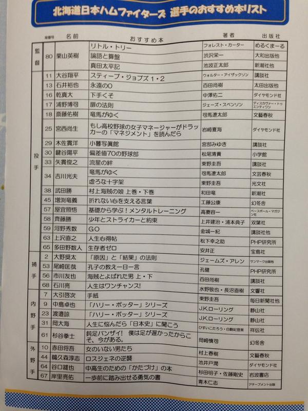 監督、選手お勧め本リスト。図書館に置いてあります。 http://t.co/tf8p6pX9RO