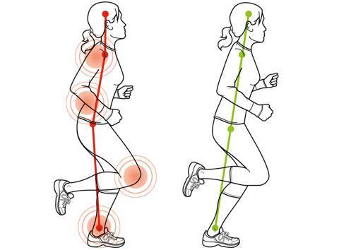 Asegúrate de alinear bien tu cuerpo cuando salgas a correr: serás más eficiente y evitarás lesiones http://t.co/SOlCDGA7aM