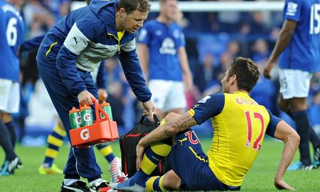 Bv4oy7jIYAAYrV4 Arsenals Olivier Giroud may be injured for 3 months; Wenger to buy replacement [Telegraph]