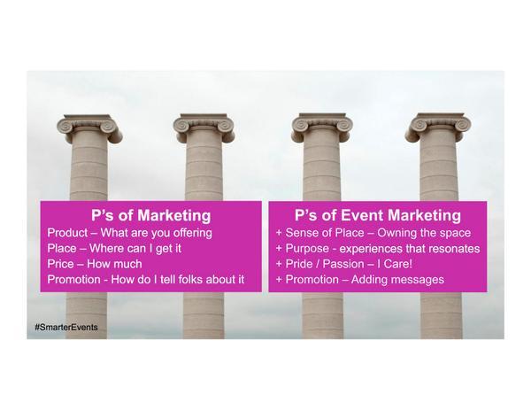 The 4 Pillars Of Event Marketing http://t.co/OTSn3pWvSR #marketingprofs #eventprofs