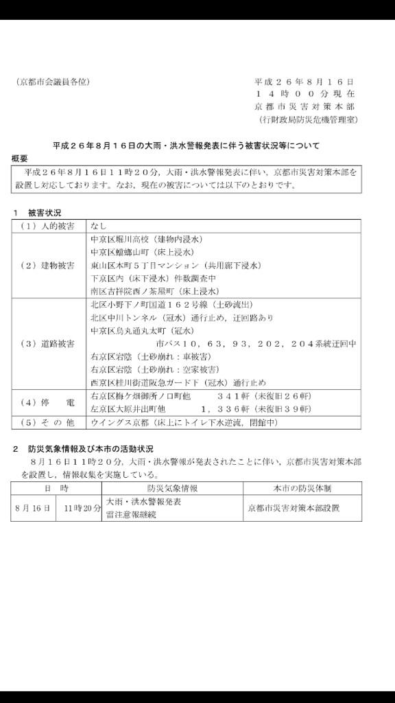 京都市に大雨洪水警報が発令中です。災害対策本部から烏丸丸太町が冠水との情報です。ご注意を!! http://t.co/D0KkUdlHVs