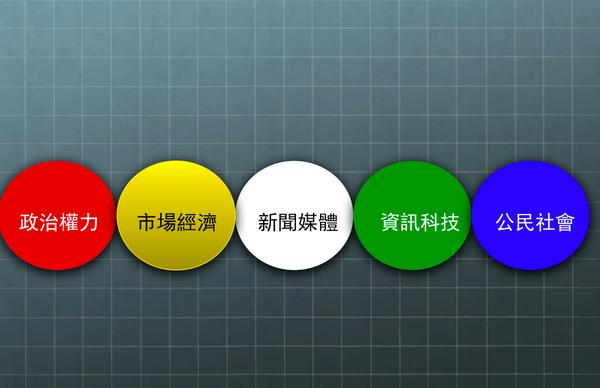 """我曾演講談1989年以來中國傳媒的坎坷道路。一些學界朋友對我談到的""""五種角色"""",有進一步探討的興趣。藉《傳媒透視》研究平台,我作更細緻表述:《五種力:中國傳媒生存環境的演變》http://t.co/FYXoB567p3 http://t.co/AzqOB46RLa"""
